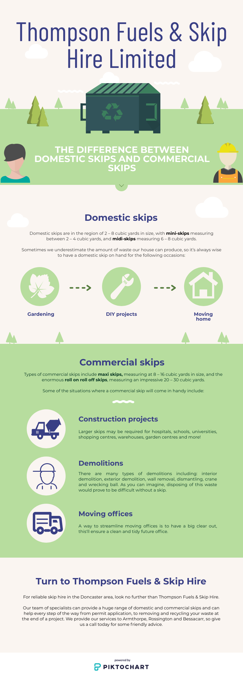 THE DIFFERENCE BETWEEN DOMESTIC SKIPS AND COMMERCIAL SKIPS
